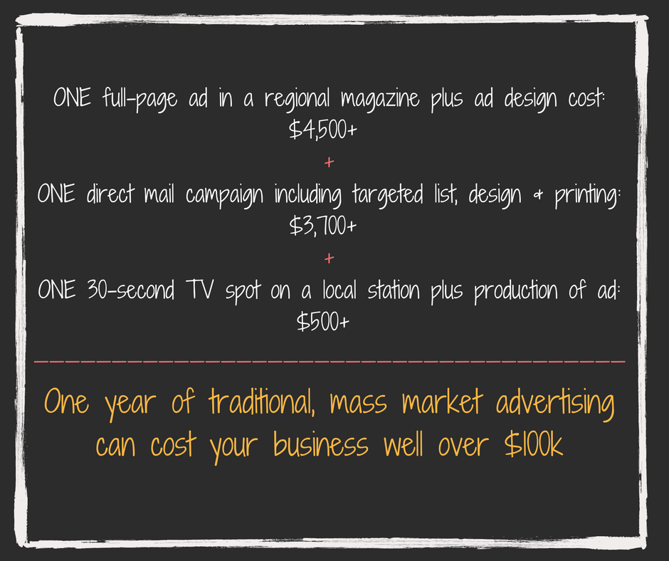 traditional marketing campaign cost